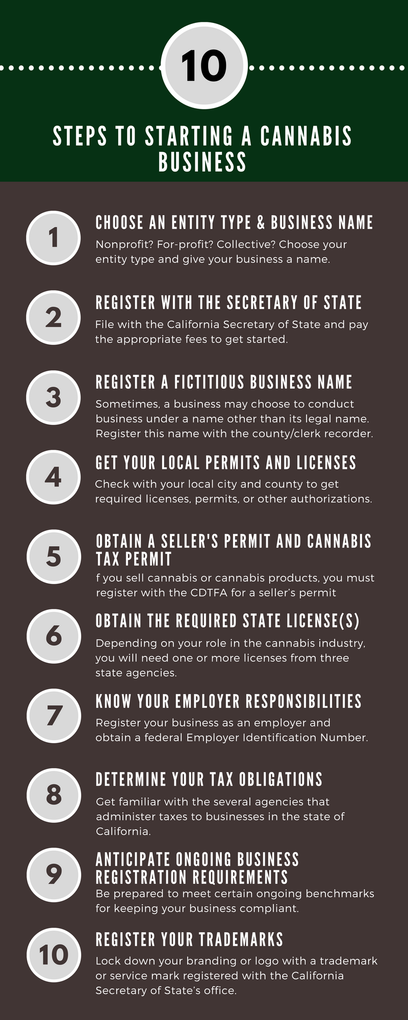 how to get cpa license in california